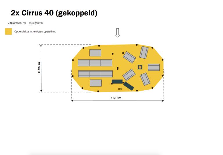 2x Cirrus 40 (gekoppeld)