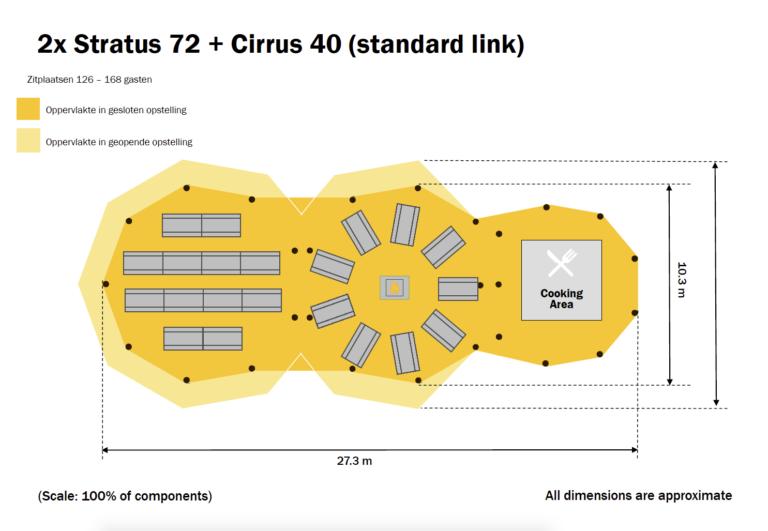 2x Stratus 72 + Cirrus 40 (standaard link)