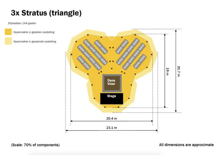 3x Stratus (triangle)