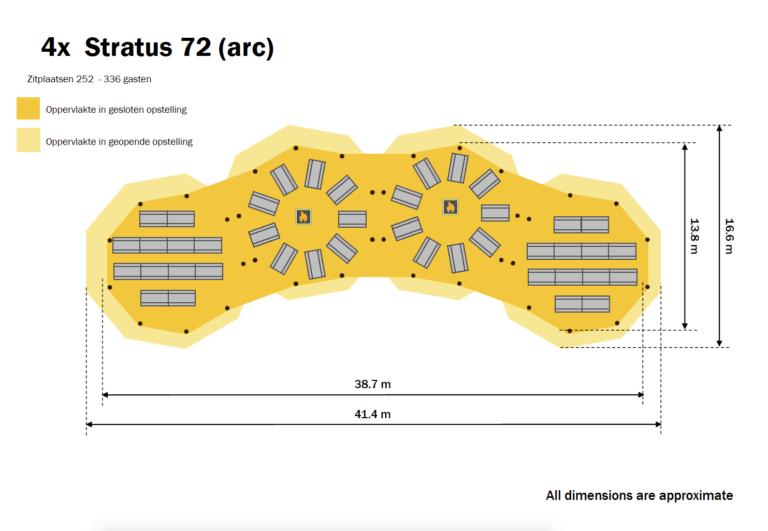 4x Stratus 72 (arc)