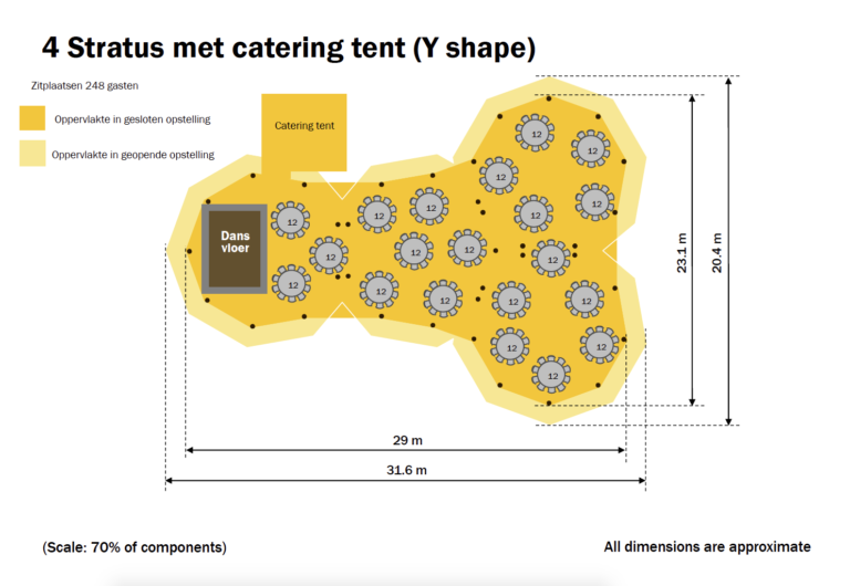 4x Stratus met catering tent (y-shape)